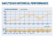 INDEX_Historical_Chart