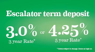 RRSP TFSA rates