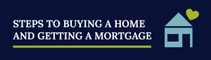 Westoba Steps to buying a home CTA