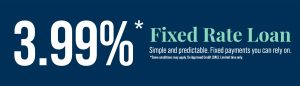 Fixed Rate Personal Loans